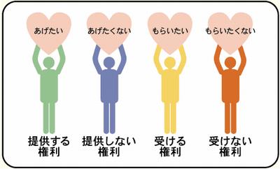 isyokuimage